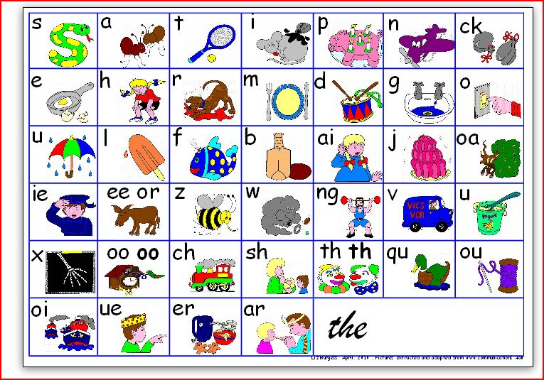 jolly phonics letter order category jolly phonics welcome to mrs mitton s 52914